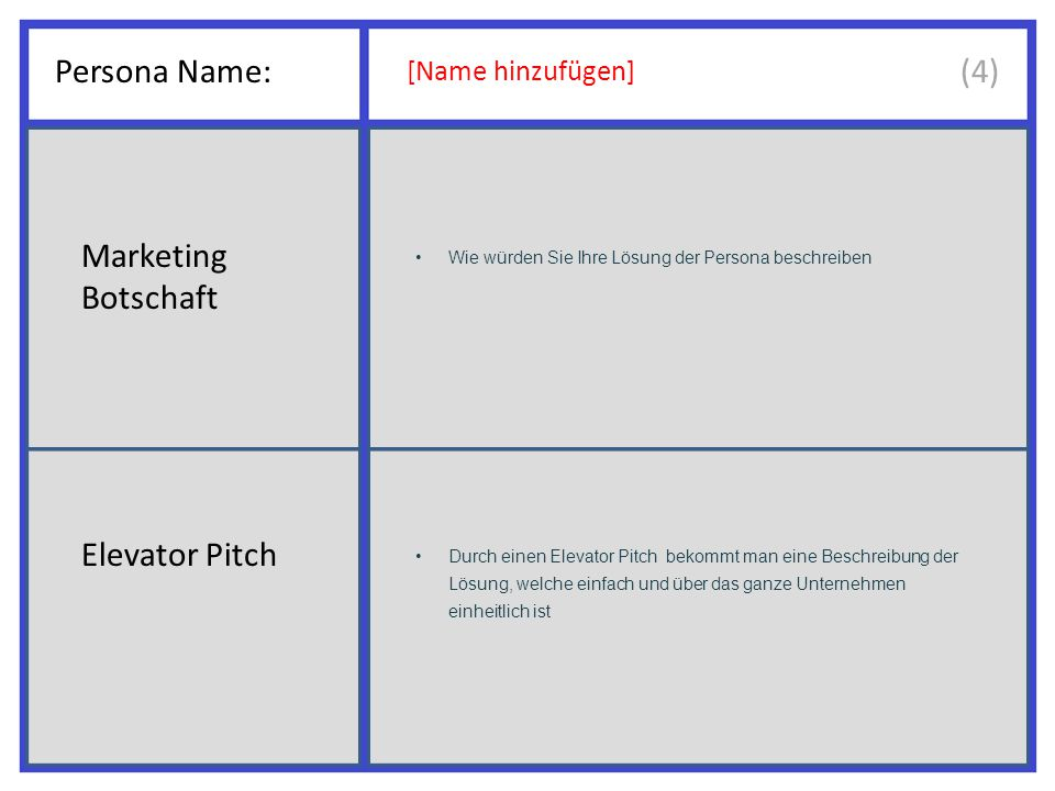 Persona Name: (4) Marketing Botschaft Elevator Pitch [Name hinzufügen]